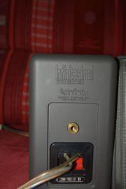 Infinity Lautsprecher